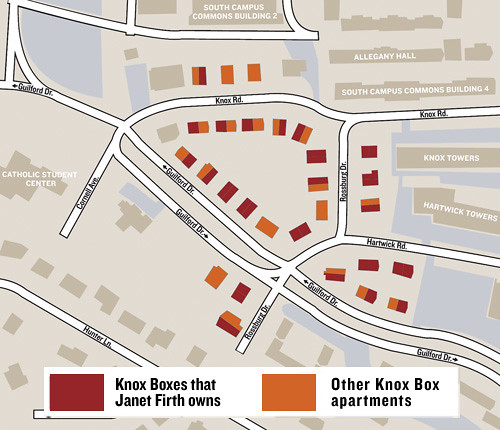 Knox Box  Ownership | by RethinkCollegePark