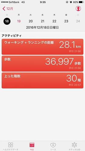 普段も結構歩いてるけど昨日は普段の3倍以上歩いてた