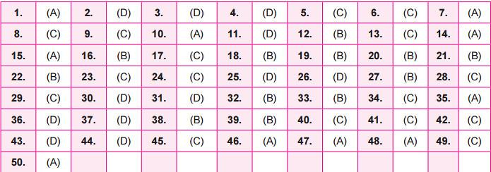NSO Answer Key 2016 for Set B - Class 9