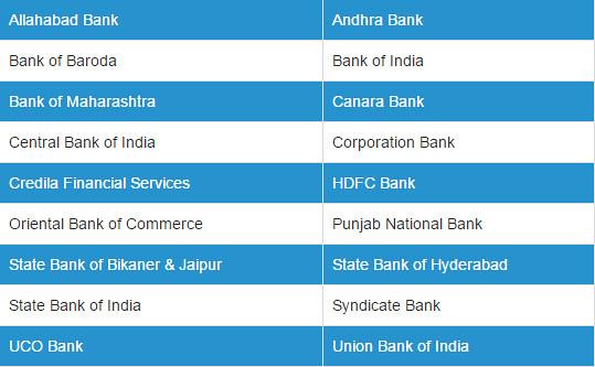 ITSAT Loan Providing Banks