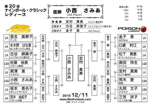 2016_12_11L_決勝16