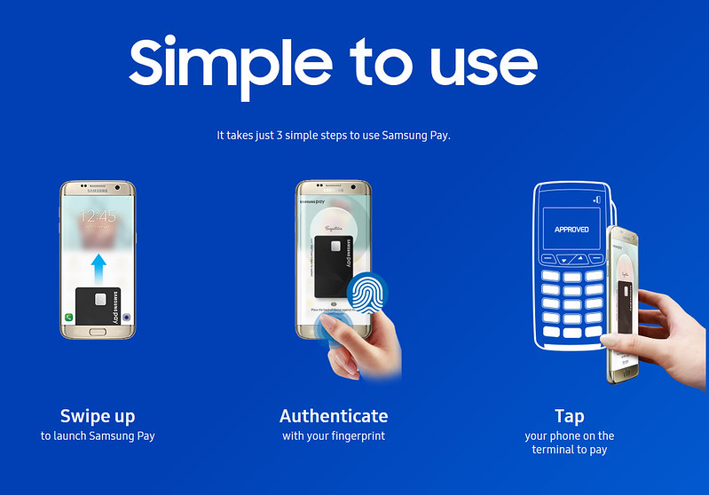 samsung pay steps