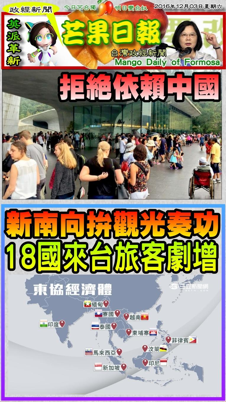 161203芒果日報--政經新聞--新南向政策奏效,十八國旅客增加