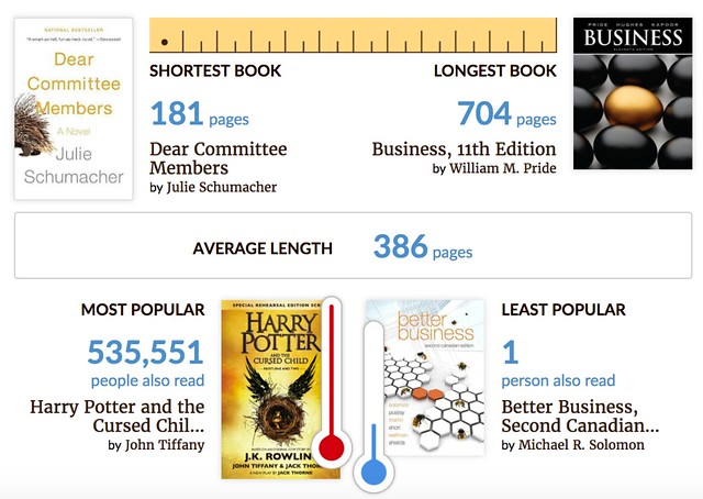2016 books - stats