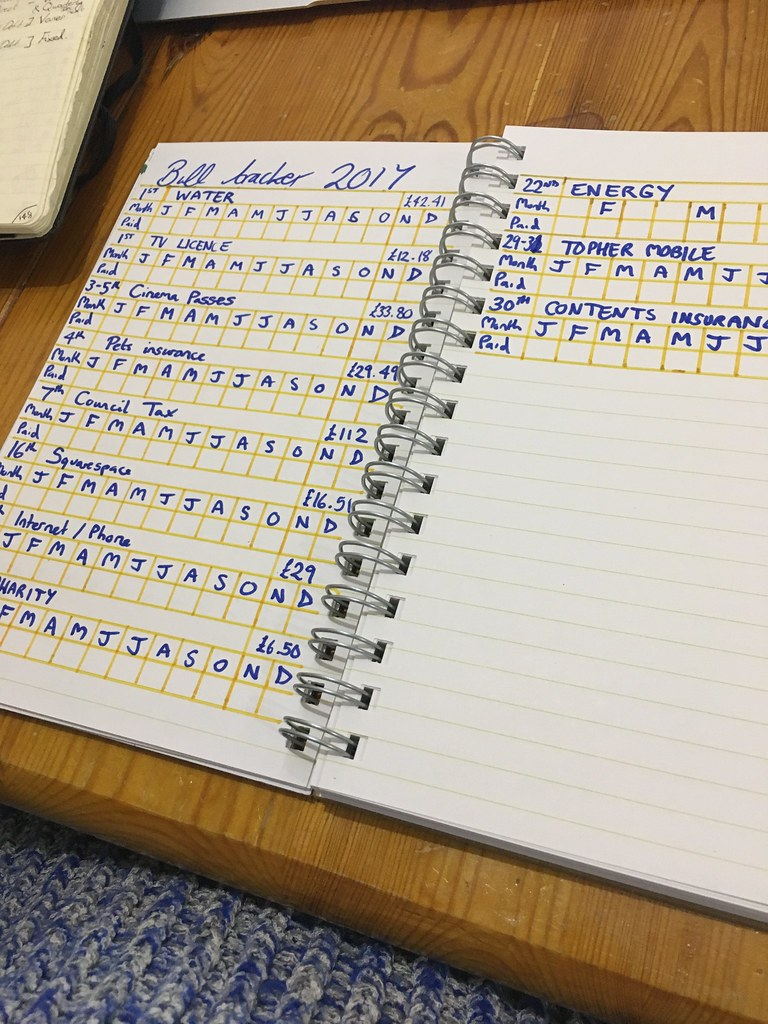 New bullet journal set up 5