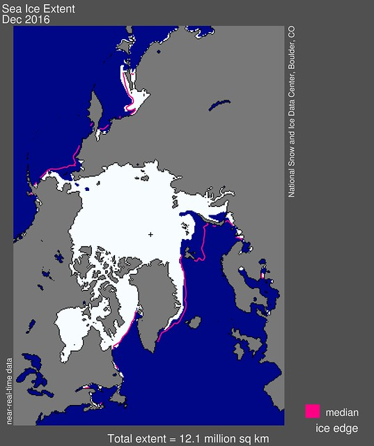 Arctic ice levels compared to median
