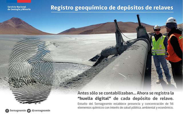 Registro Geoqupimico de Depósitos de Relaves de Chile