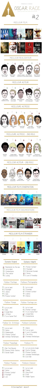 Dé'Z'Oscars 2017 #2