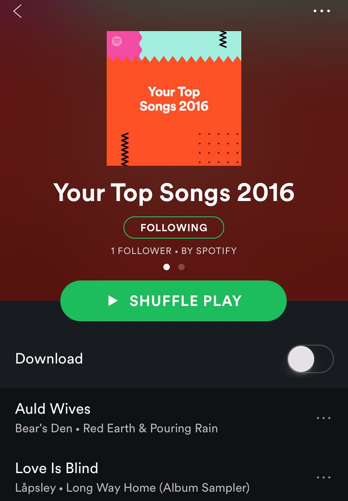 spotify top songs 2016