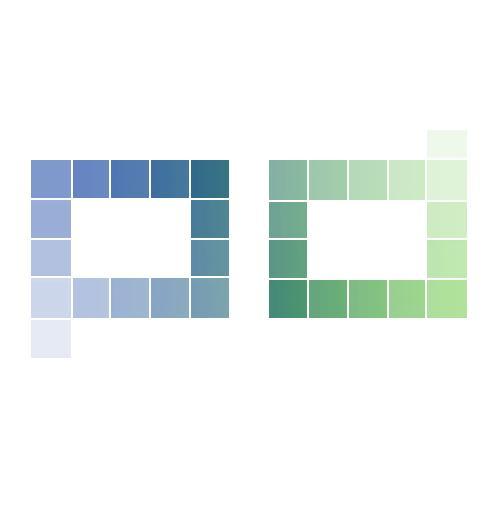 Logo Design Adelaide