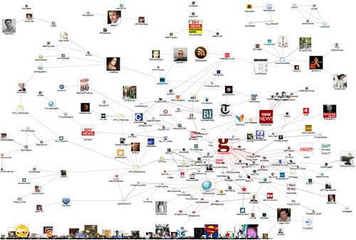 NodeXL Twitter Network Graphs: bskyb | by Marc_Smith