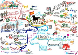 Weekend a Siviglia - Mind Map | by dplastino