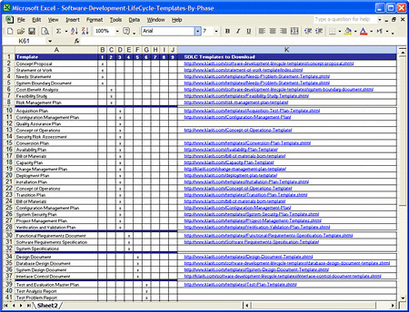 Software Development LifeCycle Templates By Phase Spreadsheet | by http://klarititemplateshop.com/