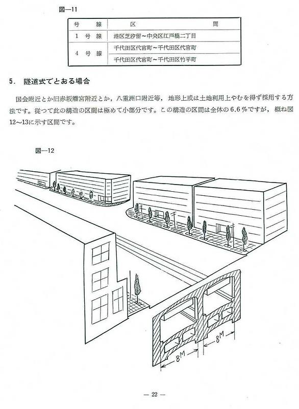 東京都市高速道路の建設について (23)
