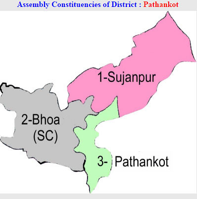 Pathankot district Punjab Election 2017