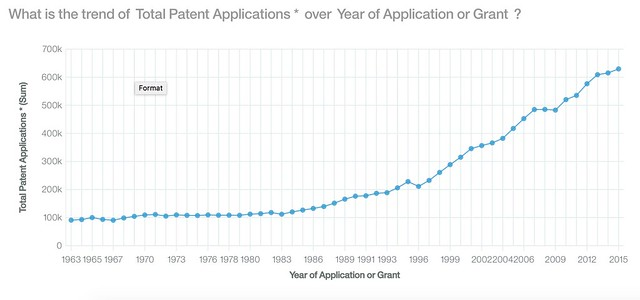 patents by year.png