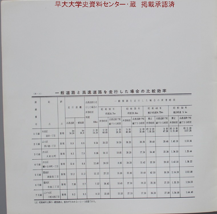 首都高速道路公団事業のあらまし  (33)