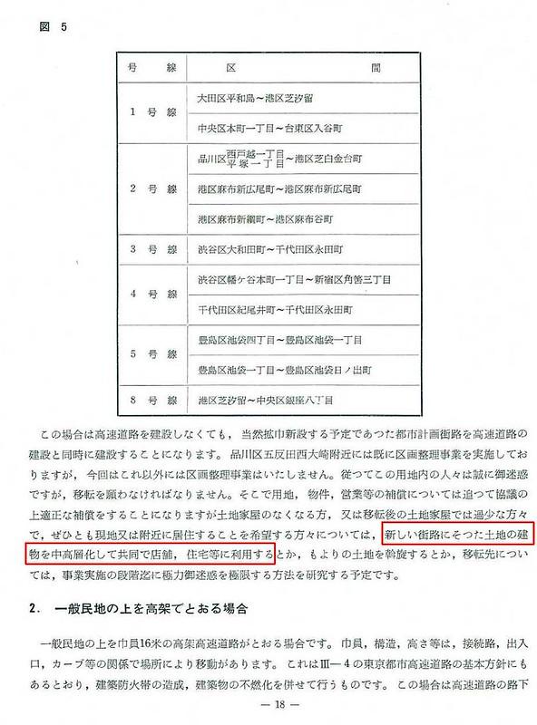 東京都市高速道路の建設について (19)