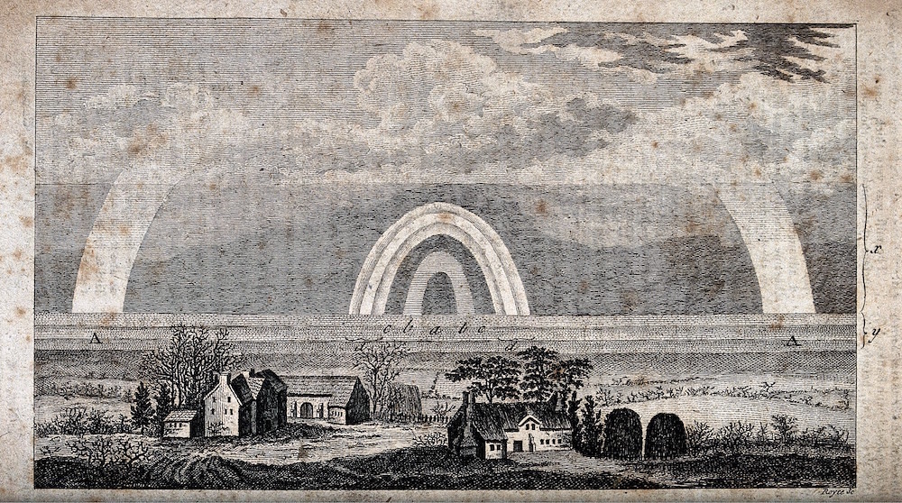 Meteorology: a double rainbow over fields in the country. Engraving by Royce, 1805.