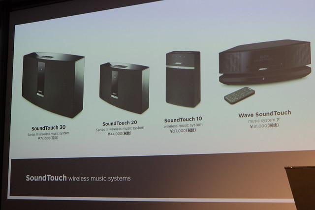 BOSE SoundTouch 10 speaker-14.jpg