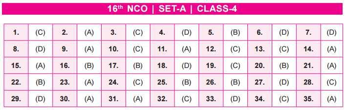 NCO Answer Key SET A Class 4
