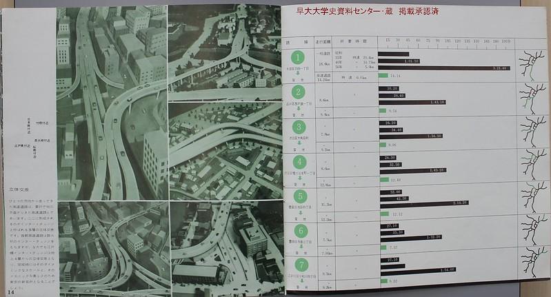 伸びゆく首都高速道路 (25)