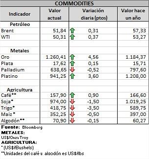 Microsoft Excel - Reporte Diario (6)  [Sólo lectura]_2