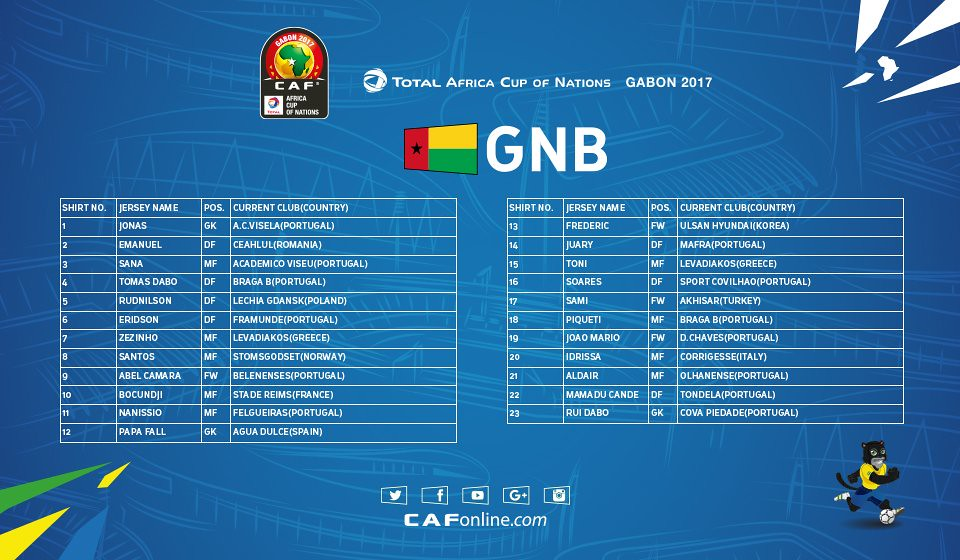 AFCON Guinea Bissau Squad