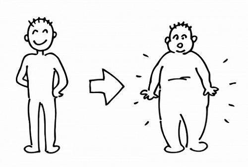 Cara Menggemukan Badan