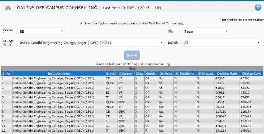 MP Online Engineering Counselling 2017