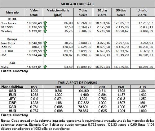 Microsoft Excel - Reporte Diario (6)  [Sólo lectura]_3