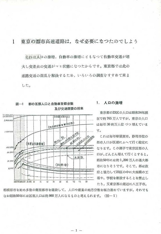 東京都市高速道路の建設について (2)