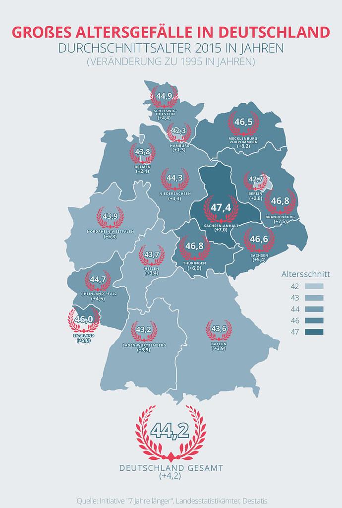 altersgefaelle_deutschland