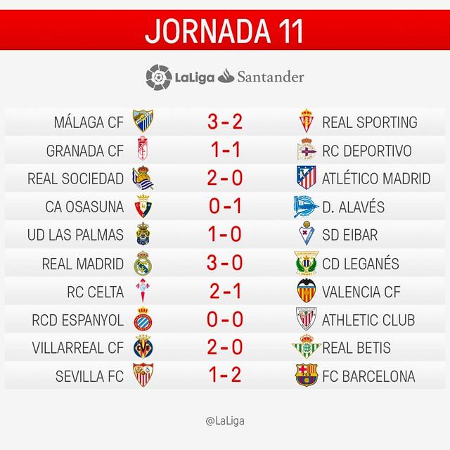 La Liga (Jornada 11): Resultados