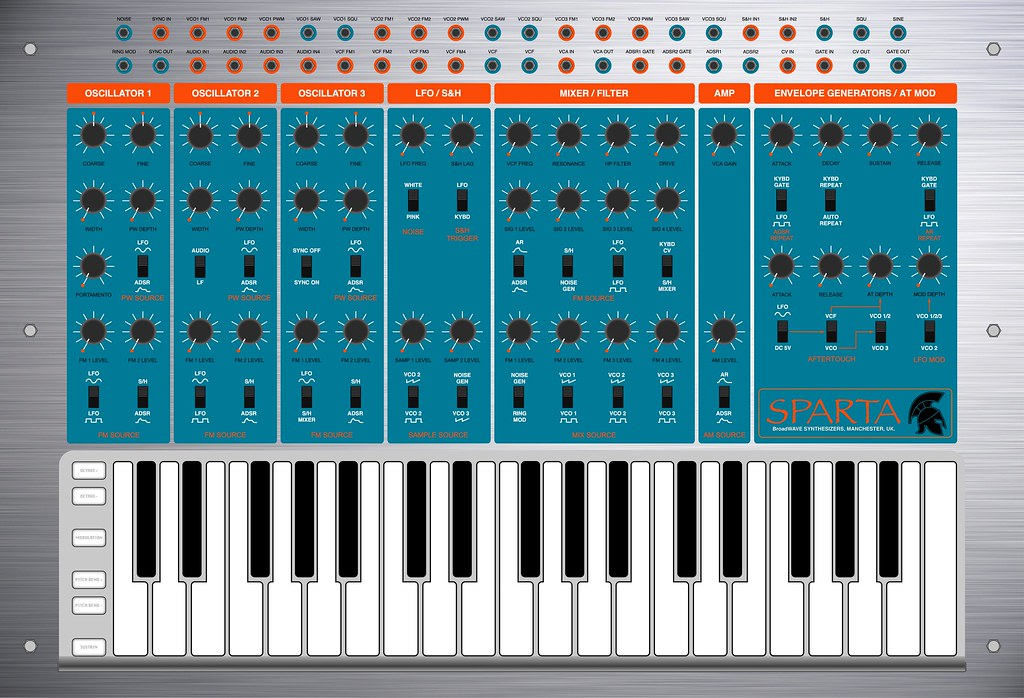Korg Forums :: View topic - I've gone DIY again - Sparta Synthesizer
