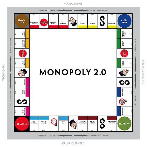 Monopoly 2.0 | by ecolabs