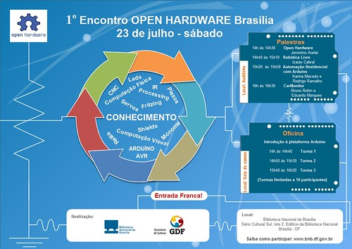 Folder Evento Open Hardware | by blogdoje