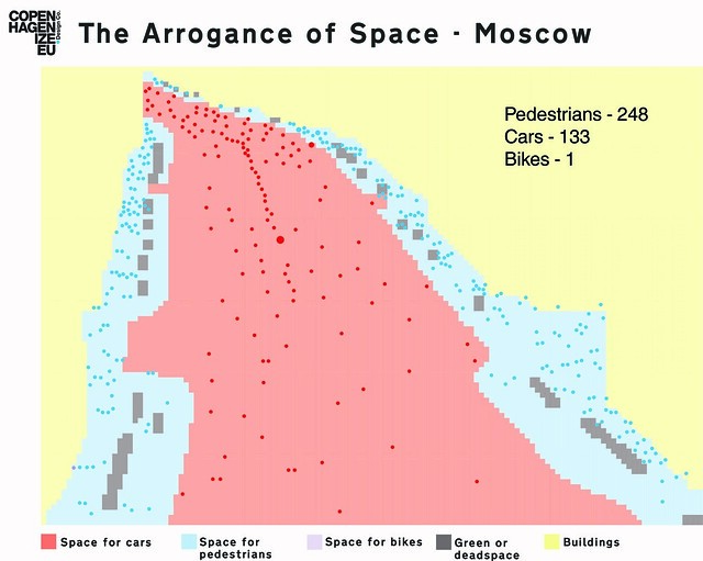 Arrogance of Space Moscow 004