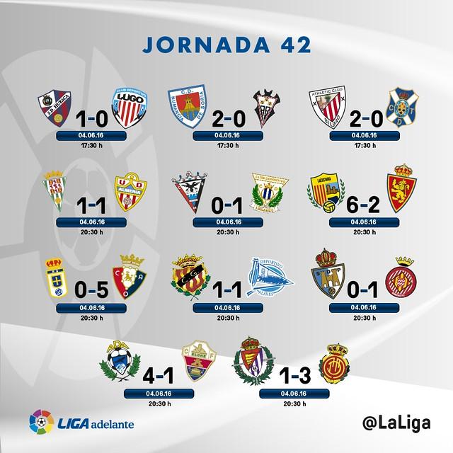 Liga Adelante (Jornada 42): Resultados