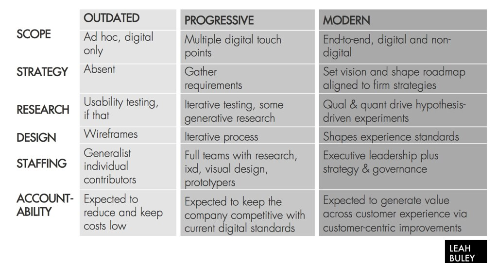 Tipos de organizaciones según su acercamiento al derecho