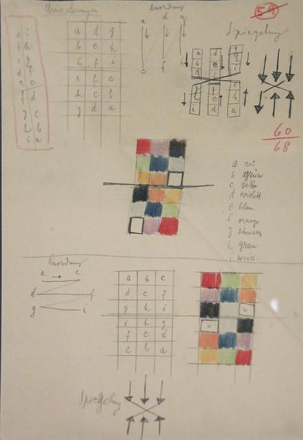 Paul Klee - note