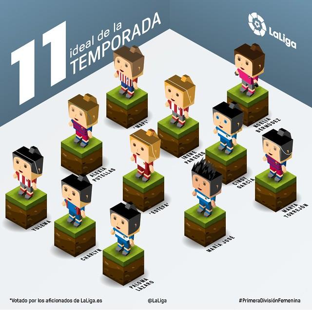 Primera División Femenina: 11 ideal de la temporada