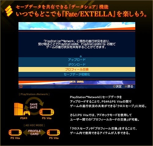 Fate_Extella_Crosssave