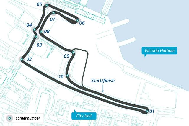Formula E HK Track Circuit