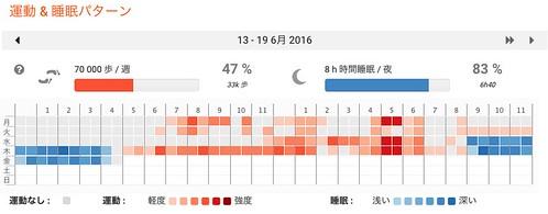 Image 2016-06-17 at 5.10