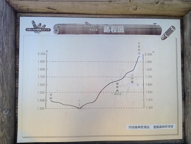 石鎚山 表参道 夜明峠 路程図