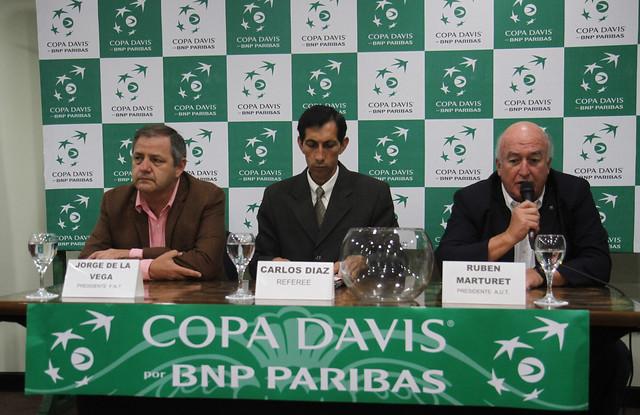Sorteo entre Guatemala y Uruguay, Copa Davis