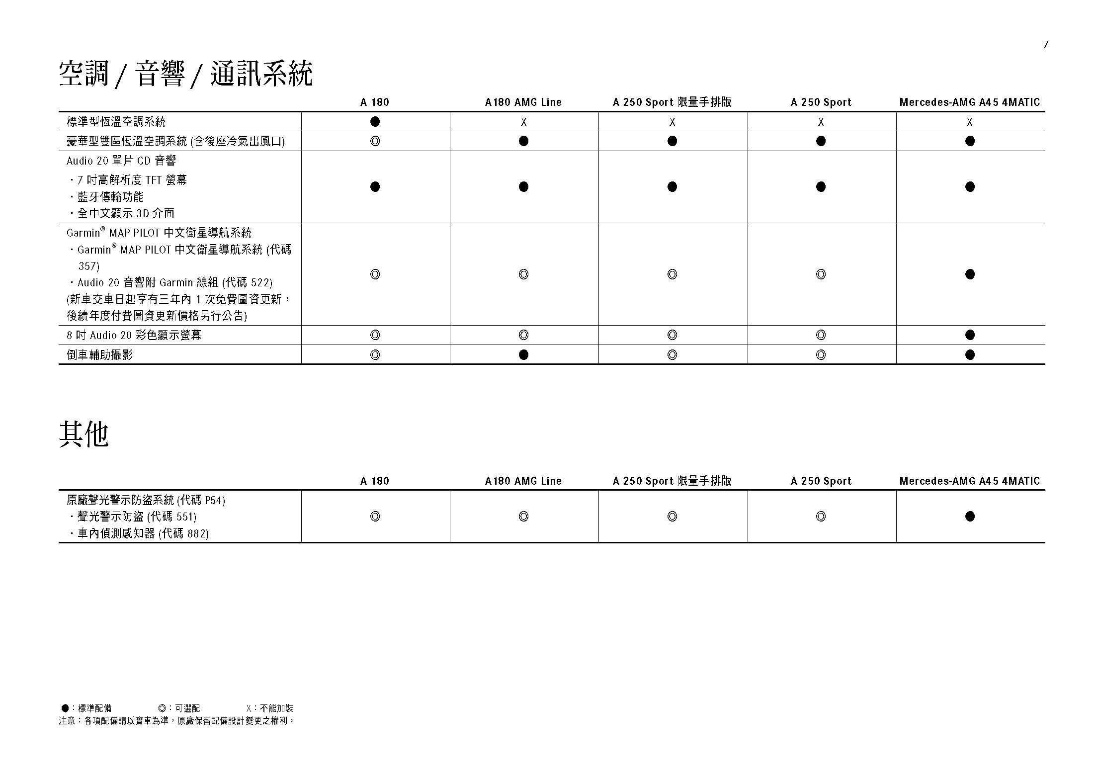 A-Class_20160406_頁面_07