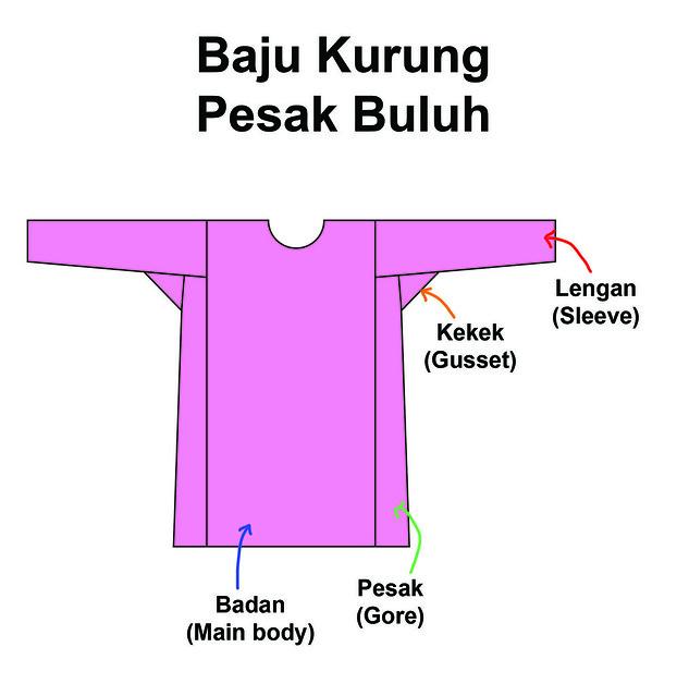 Baju Kurung Pesak Buluh