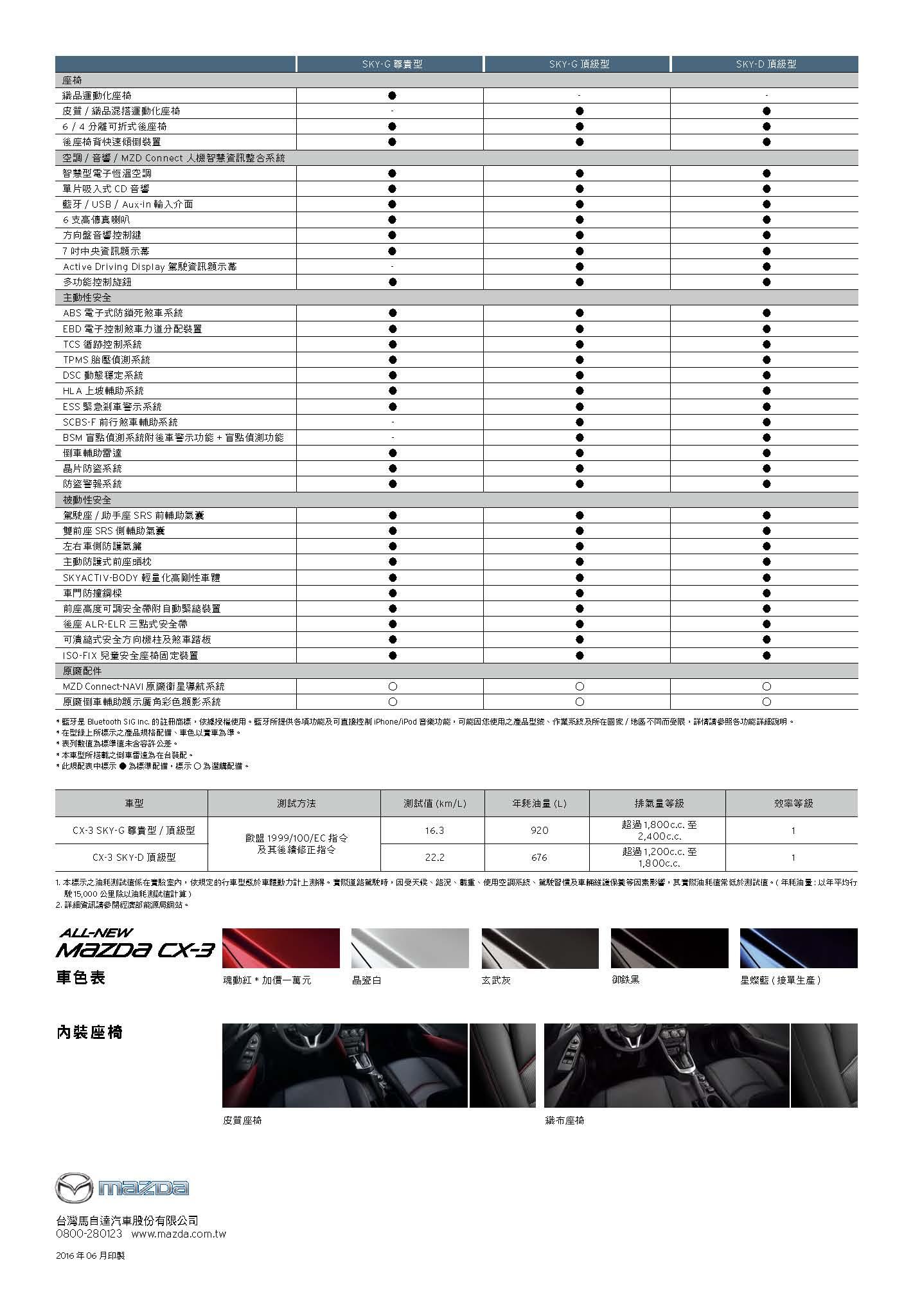 CX-3 規配表繁0622_頁面_2